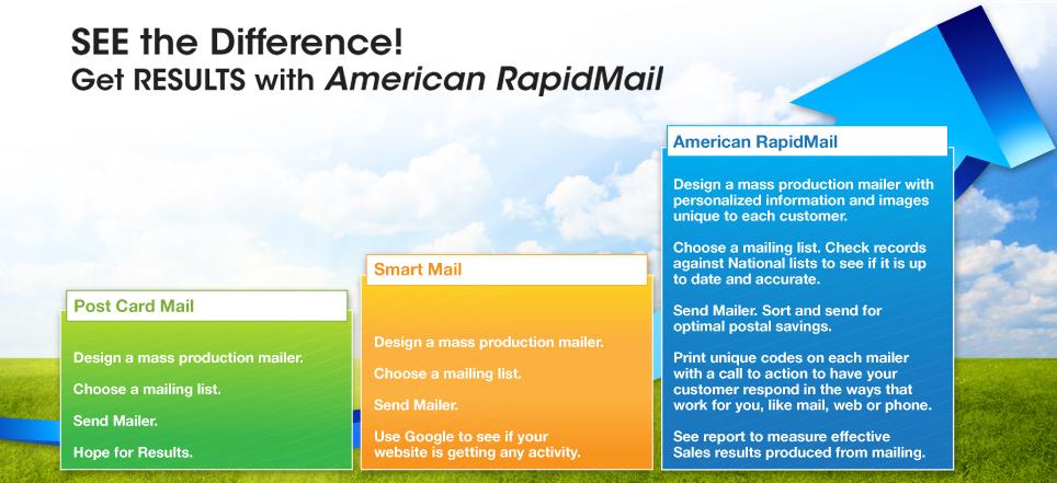 rapidmail_graph_web